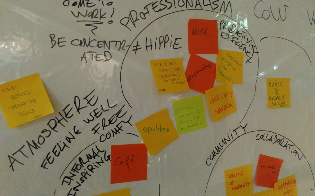 Thoughts from our first Swiss Coworking Unconference #UCcowoCH